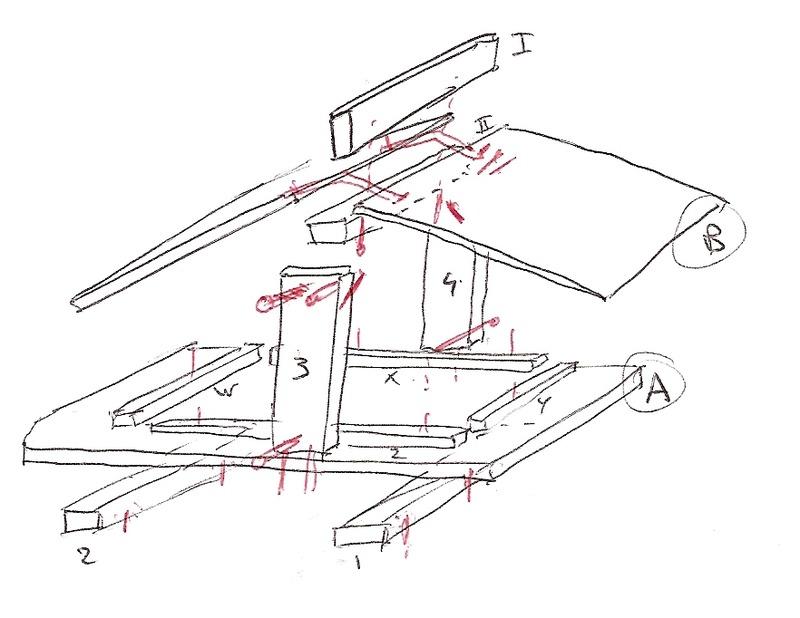 Fabrication d 39 une mangeoire pour les oiseaux en bois de - Plan de mangeoire pour oiseaux du jardin ...